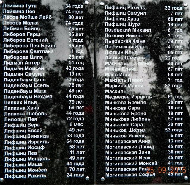 Таблички с именами расстрелянных. Фото: А.Фаранов