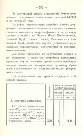 Журналы Новозыбковского уездного земского собрания за 1909 г. Смета на устройсто телефонной сети 4