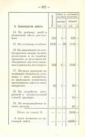 Журналы Новозыбковского уездного земского собрания за 1909 г. Смета на устройсто телефонной сети 7