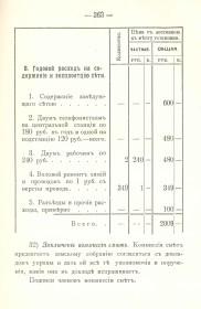 Журналы Новозыбковского уездного земского собрания за 1909 г. Смета на устройсто телефонной сети 8