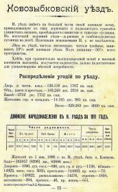 Календарь-справочник Весь Новозыбков на 1914 г